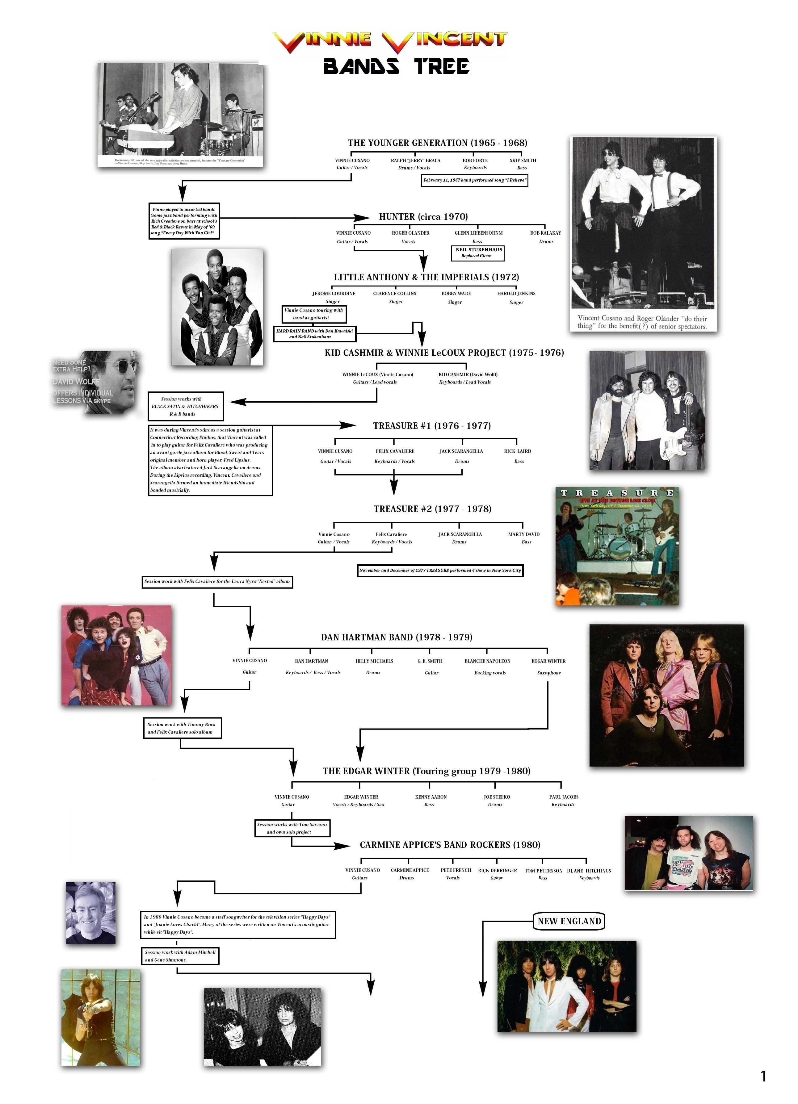 Vinnie Vincent - Page 26 File